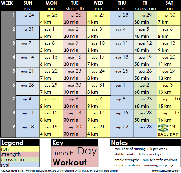 You Can Safely Join In The Program At Any Week If Re Already That S Activity Level Avoid Injury By Ramping Up Training