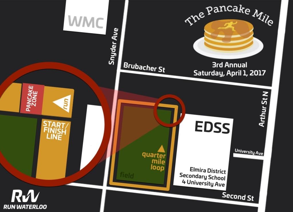Pancake Mile 2017