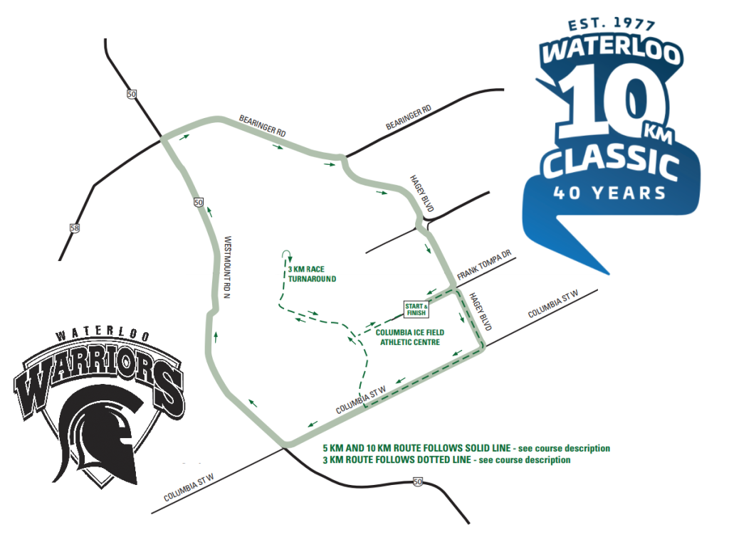 Waterloo Classic 2017 course UWaterloo